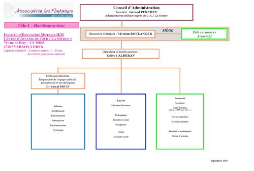 Organigramme_general_associatif_2013
